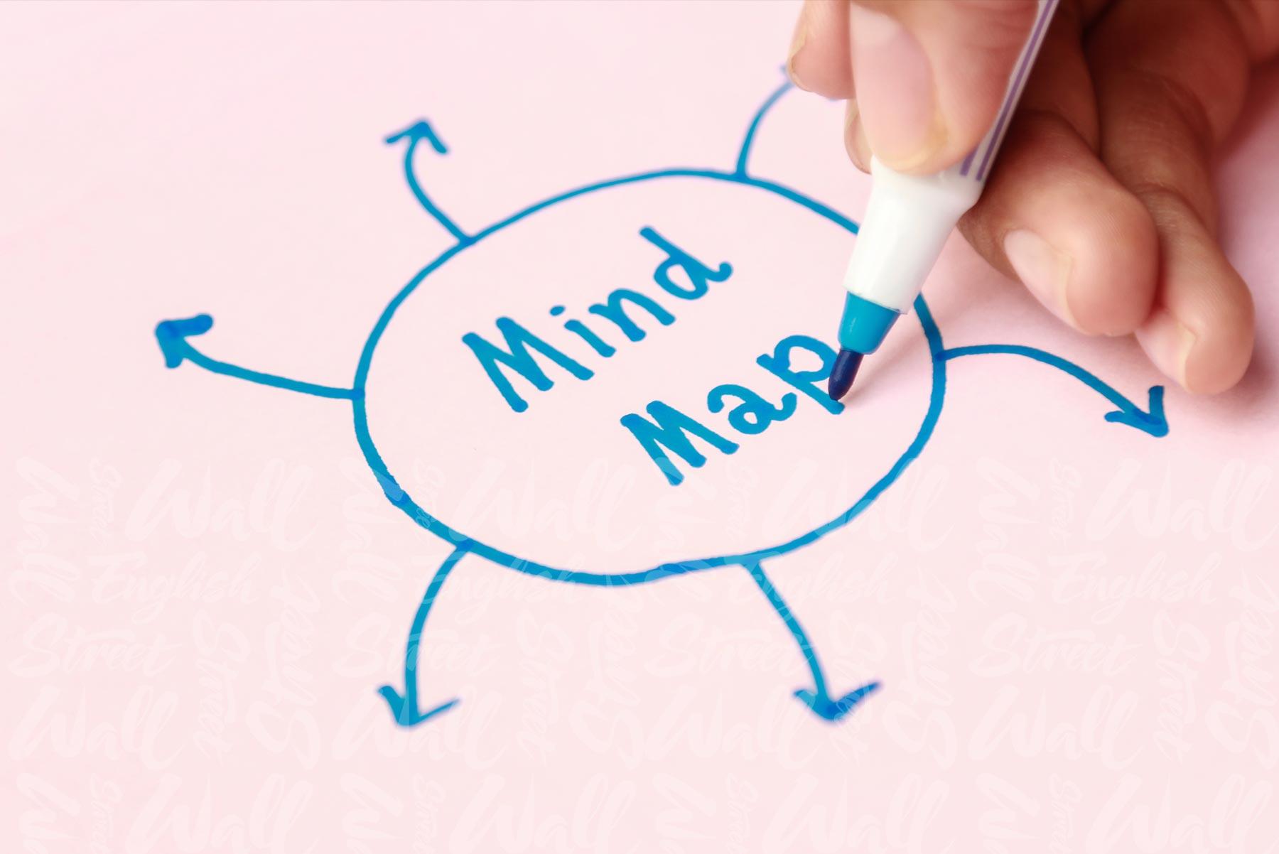 Что такое Mind Map и как она помогает в изучении английского ...